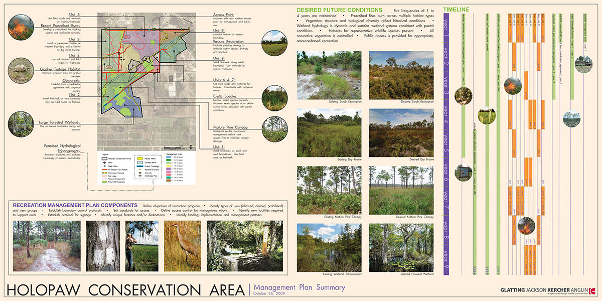 Holopaw-Conservation-Area