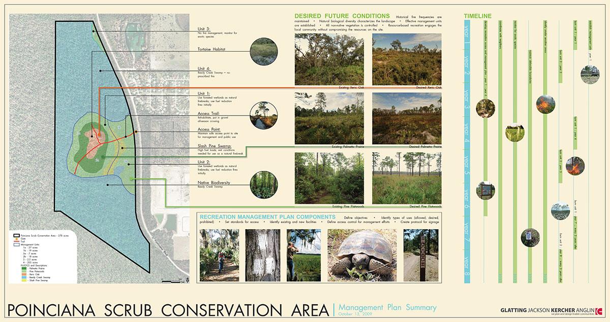 Poinciana-Scrub-Conservation-Area