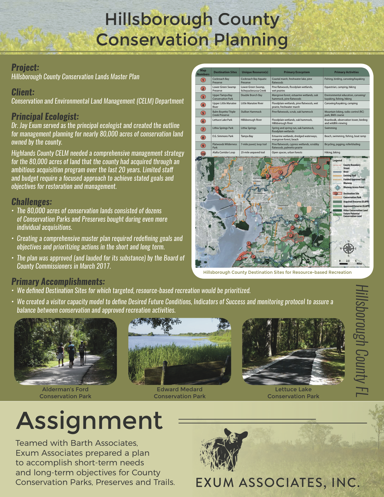 Hillsborough County Case Study Poster